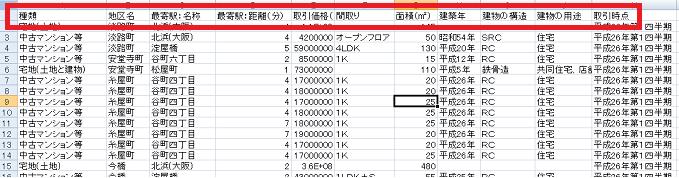 マンション価格抽出中(エクセル画面)