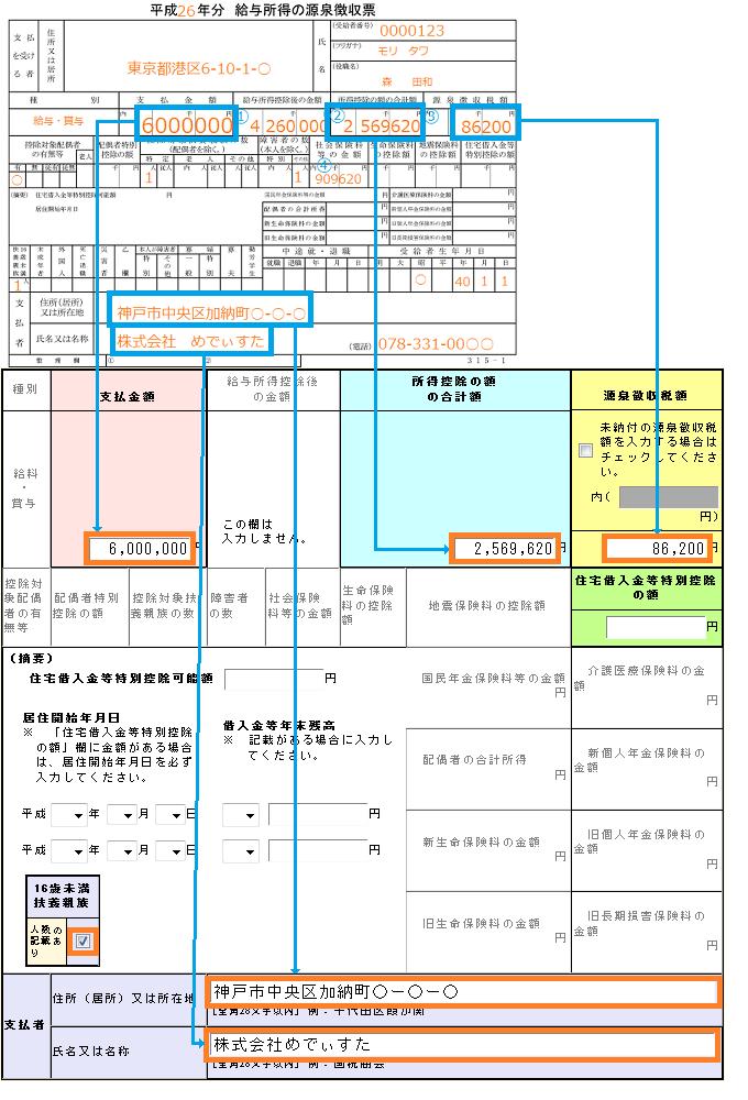 源泉徴収票データ入力画面