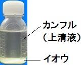 イオウ・カンフルローションの硫黄とカンフル