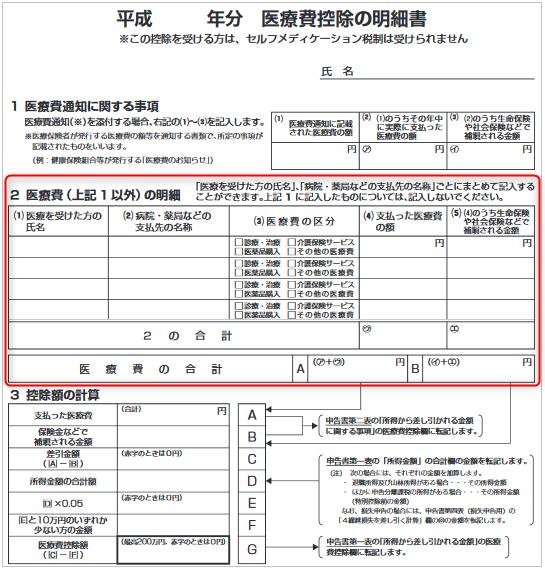 国税庁の医療費明細書(手書き)