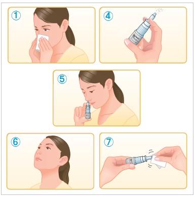 花粉症点鼻薬の使い方(点鼻方法)