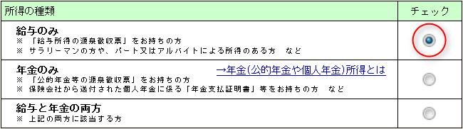 確定申告の所得の種類の内訳