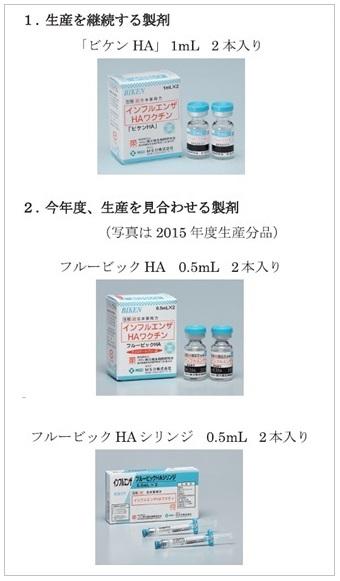 2016年-2017年に製造しないインフルエンザワクチン