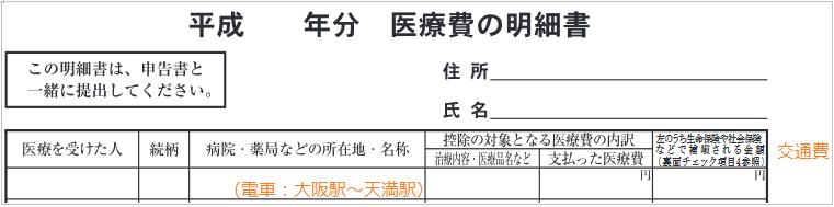 手書きの医療費明細書の書き方1(交通費の記入例)