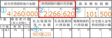 源泉徴収票の「所得控除の額の合計額」