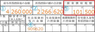 源泉徴収票「源泉徴収税額」