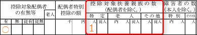 源泉徴収票「控除対象扶養親族の数」