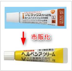 ヘルペシアクリームはゾビラックスクリームの口唇ヘルペス市販薬
