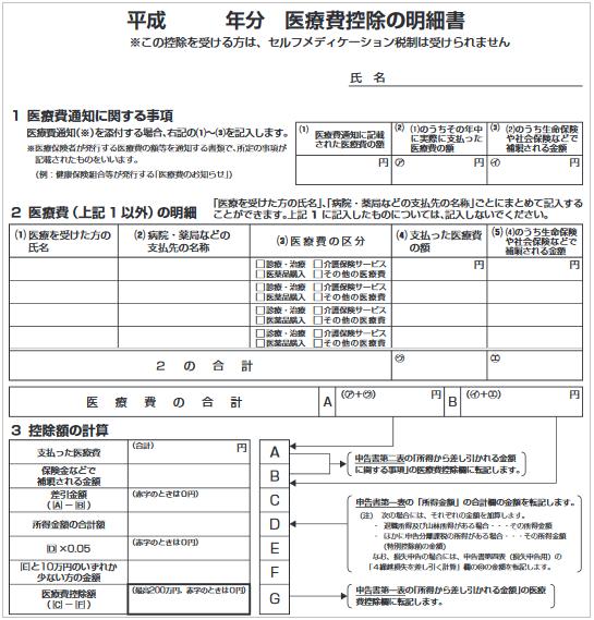 国税庁の医療機控除明細書