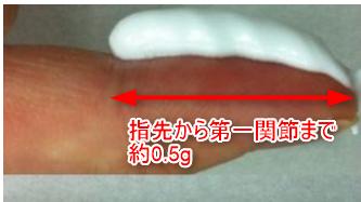 ルリコンクリームを0.5g指にとる
