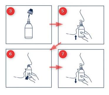 トラマゾリン、プリビナ、コールタイジンの使い方(点鼻方法)